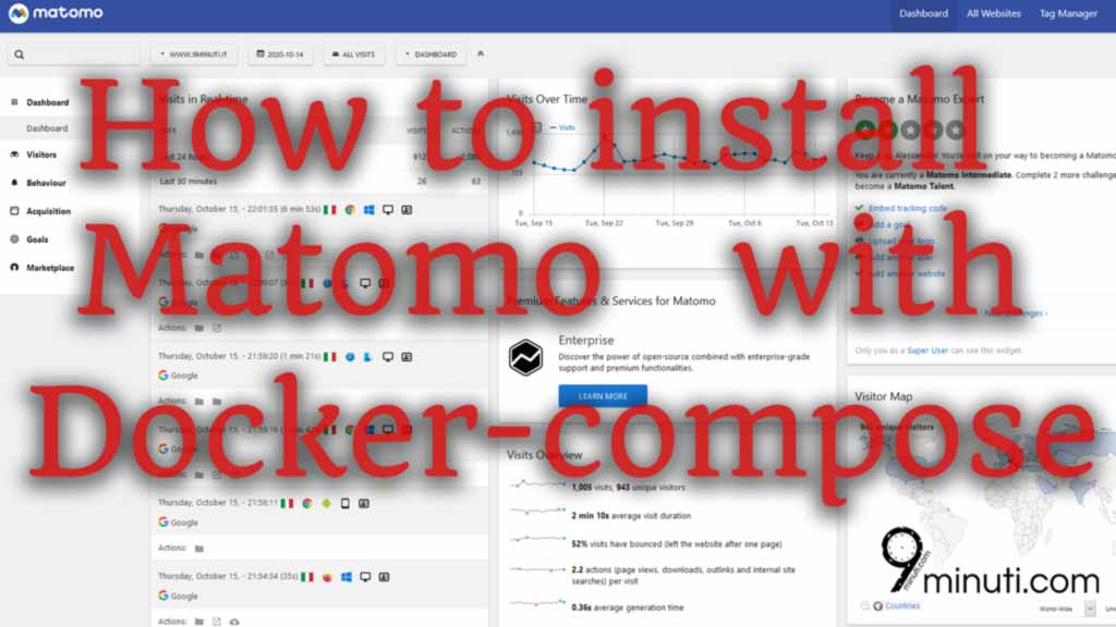 how to install matomo with docker compose 1024